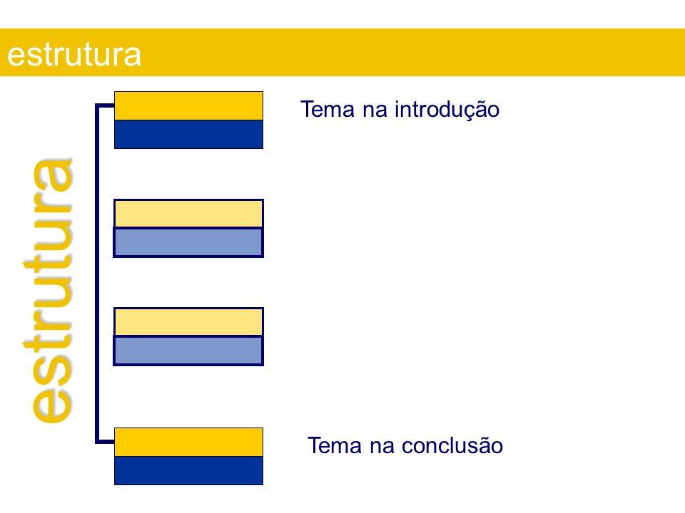 estrutura Tema na introdução estrutura Tema na conclusão