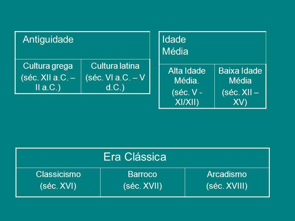 Era Clássica Antiguidade Idade Média Cultura grega