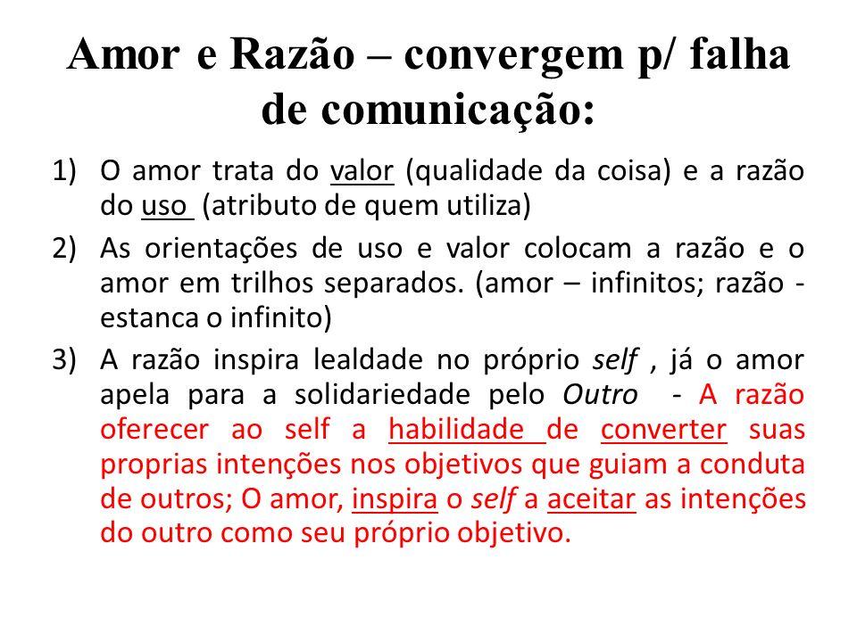 Amor e Razão – convergem p/ falha de comunicação: