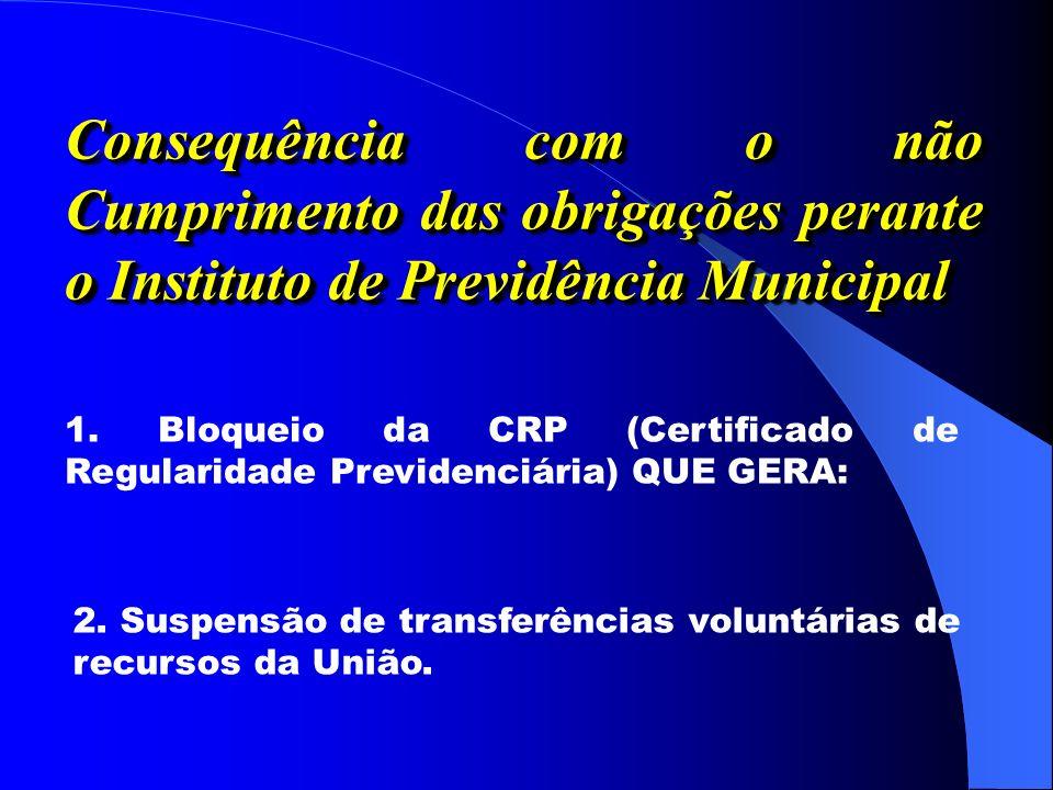 Consequência com o não Cumprimento das obrigações perante o Instituto de Previdência Municipal