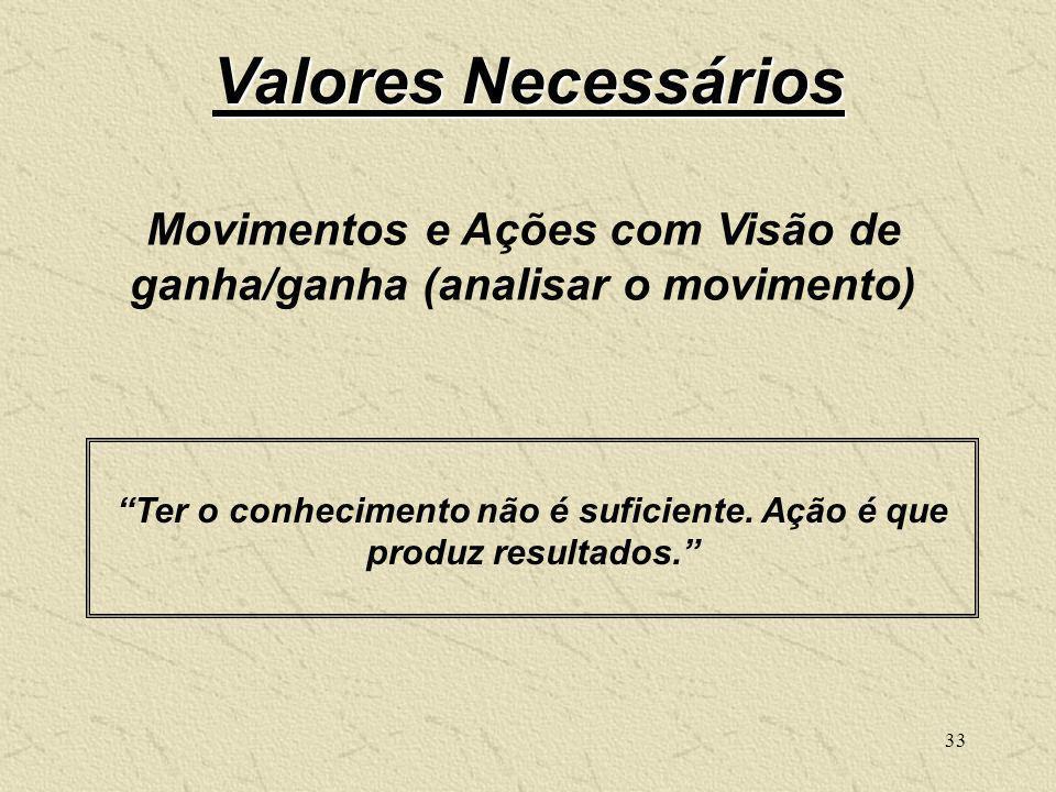 Valores Necessários Movimentos e Ações com Visão de ganha/ganha (analisar o movimento)