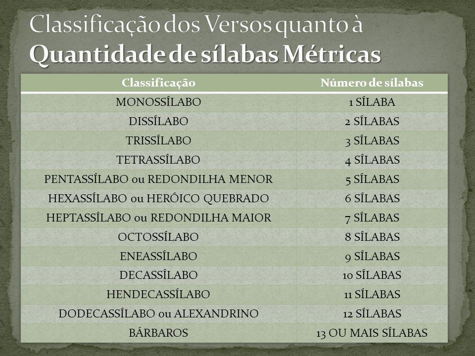 Classificação dos Versos quanto à Quantidade de sílabas Métricas