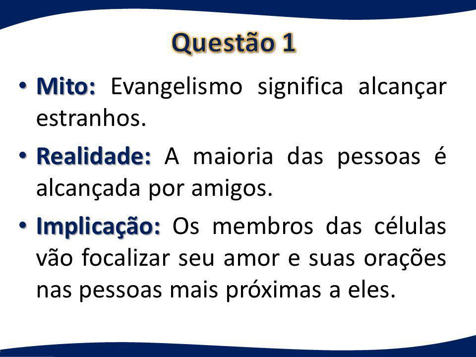 Questão 1 Mito: Evangelismo significa alcançar estranhos.