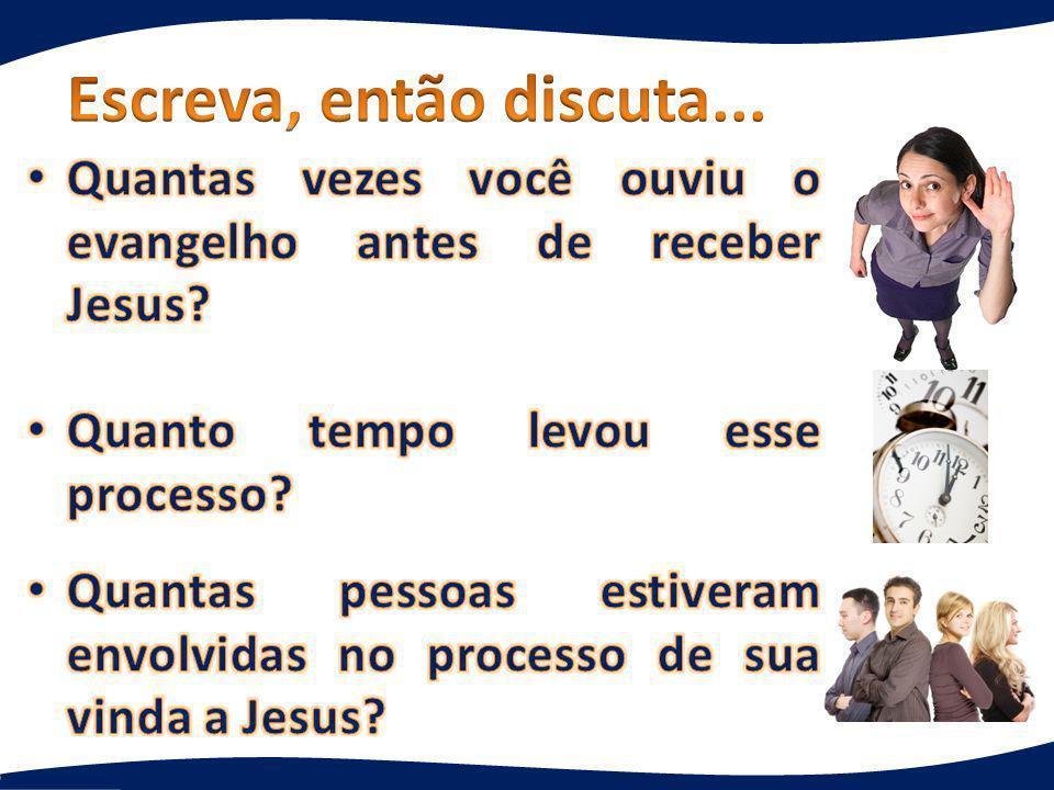Escreva, então discuta... Quantas vezes você ouviu o evangelho antes de receber Jesus Quanto tempo levou esse processo