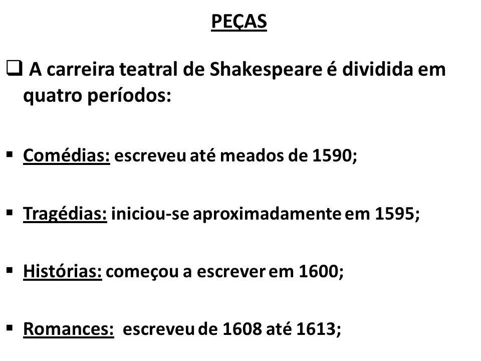 A carreira teatral de Shakespeare é dividida em quatro períodos: