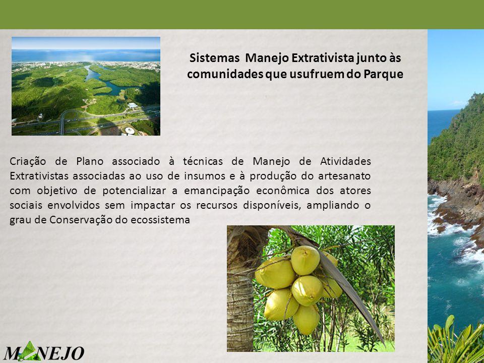 Sistemas Manejo Extrativista junto às comunidades que usufruem do Parque