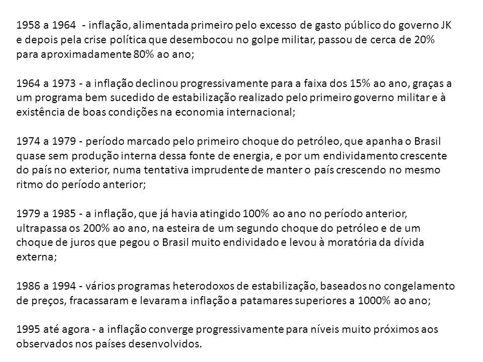 1958 a 1964 - inflação, alimentada primeiro pelo excesso de gasto público do governo JK e depois pela crise política que desembocou no golpe militar, passou de cerca de 20% para aproximadamente 80% ao ano; 1964 a 1973 - a inflação declinou progressivamente para a faixa dos 15% ao ano, graças a um programa bem sucedido de estabilização realizado pelo primeiro governo militar e à existência de boas condições na economia internacional; 1974 a 1979 - período marcado pelo primeiro choque do petróleo, que apanha o Brasil quase sem produção interna dessa fonte de energia, e por um endividamento crescente do país no exterior, numa tentativa imprudente de manter o país crescendo no mesmo ritmo do período anterior; 1979 a 1985 - a inflação, que já havia atingido 100% ao ano no período anterior, ultrapassa os 200% ao ano, na esteira de um segundo choque do petróleo e de um choque de juros que pegou o Brasil muito endividado e levou à moratória da dívida externa; 1986 a 1994 - vários programas heterodoxos de estabilização, baseados no congelamento de preços, fracassaram e levaram a inflação a patamares superiores a 1000% ao ano; 1995 até agora - a inflação converge progressivamente para níveis muito próximos aos observados nos países desenvolvidos.