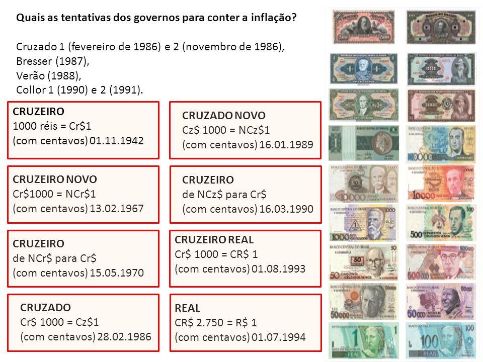 Quais as tentativas dos governos para conter a inflação