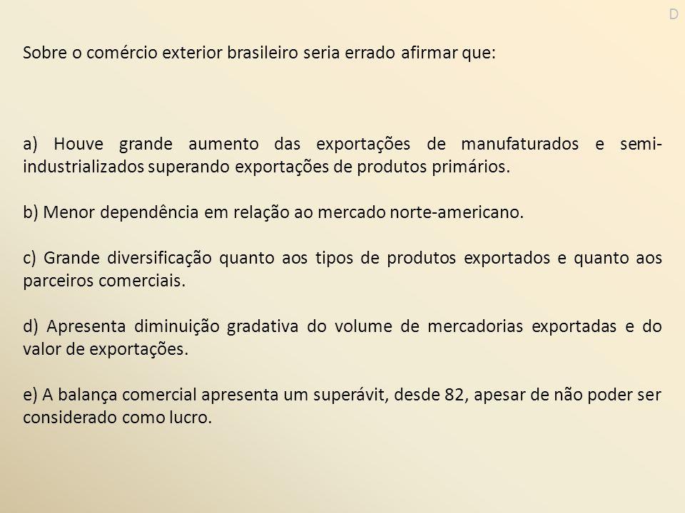 Sobre o comércio exterior brasileiro seria errado afirmar que: