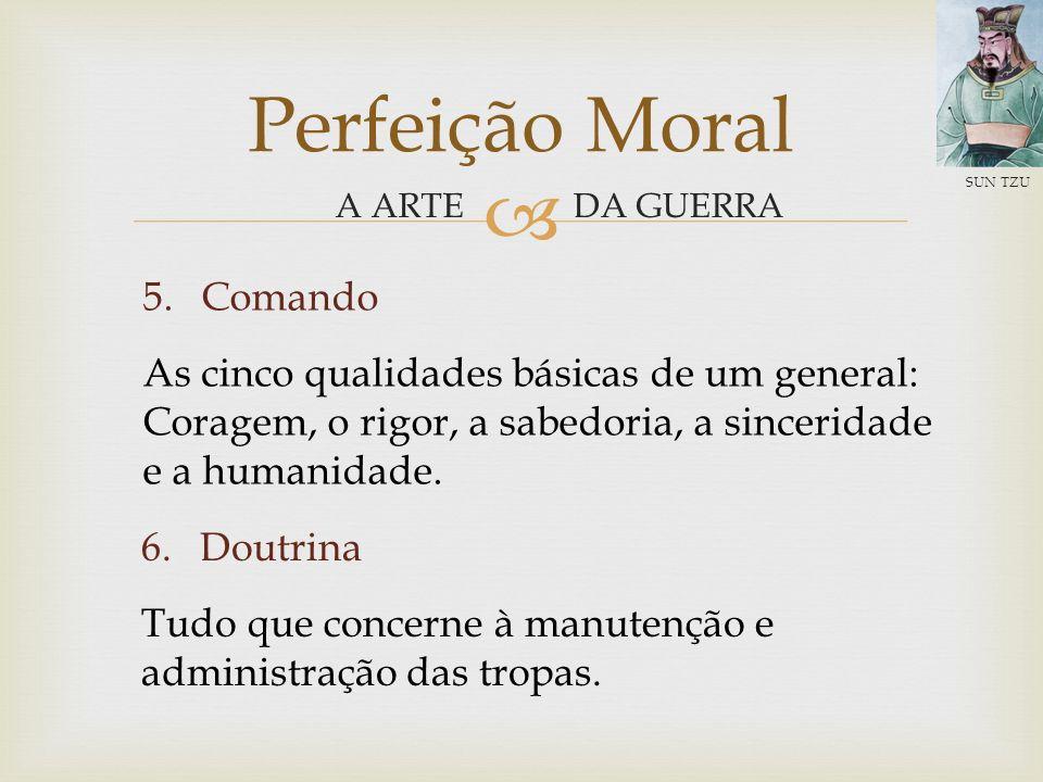 Perfeição Moral Comando