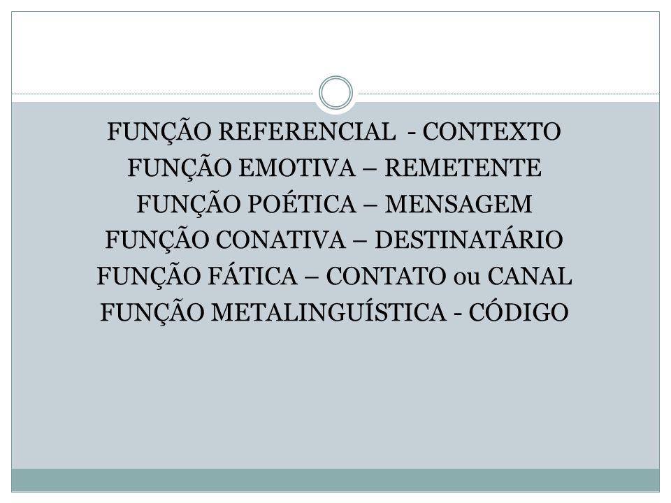 FUNÇÃO REFERENCIAL - CONTEXTO FUNÇÃO EMOTIVA – REMETENTE FUNÇÃO POÉTICA – MENSAGEM FUNÇÃO CONATIVA – DESTINATÁRIO FUNÇÃO FÁTICA – CONTATO ou CANAL FUNÇÃO METALINGUÍSTICA - CÓDIGO