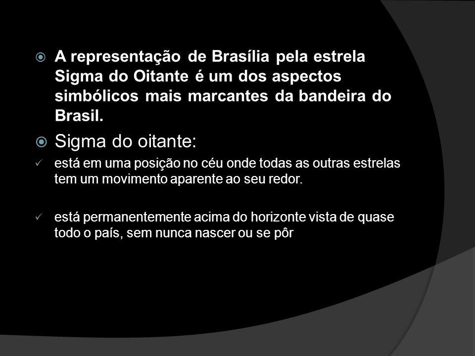 A representação de Brasília pela estrela Sigma do Oitante é um dos aspectos simbólicos mais marcantes da bandeira do Brasil.