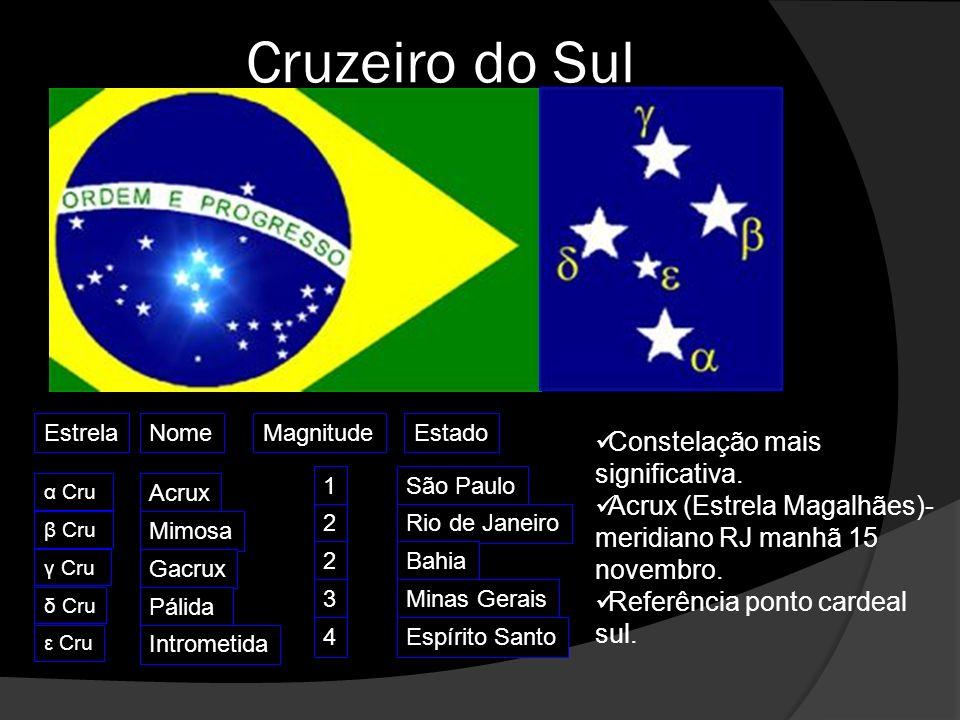 Cruzeiro do Sul Constelação mais significativa.