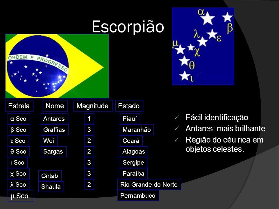Escorpião Fácil identificação Antares: mais brilhante