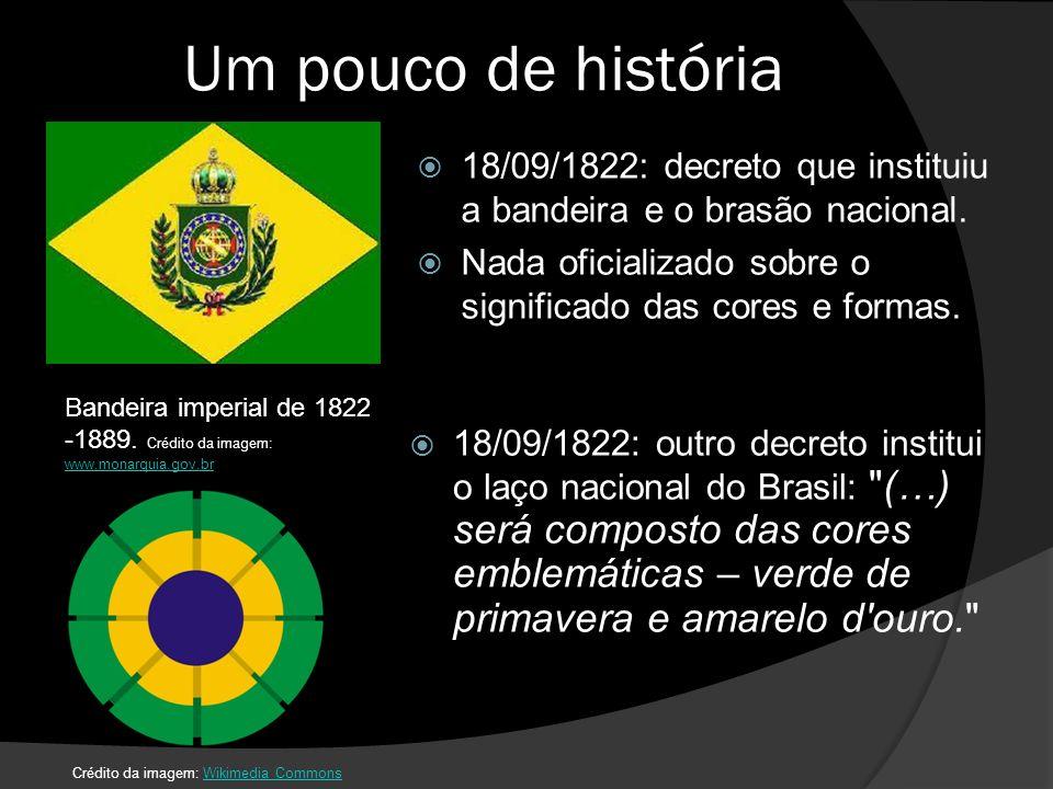 Um pouco de história 18/09/1822: decreto que instituiu a bandeira e o brasão nacional. Nada oficializado sobre o significado das cores e formas.