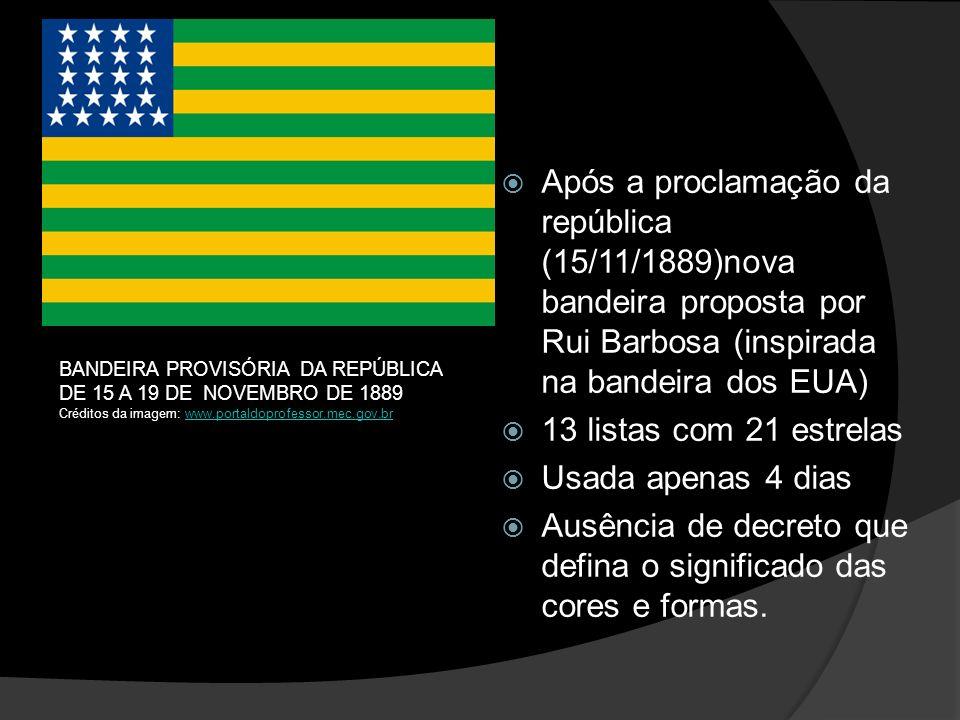 Ausência de decreto que defina o significado das cores e formas.
