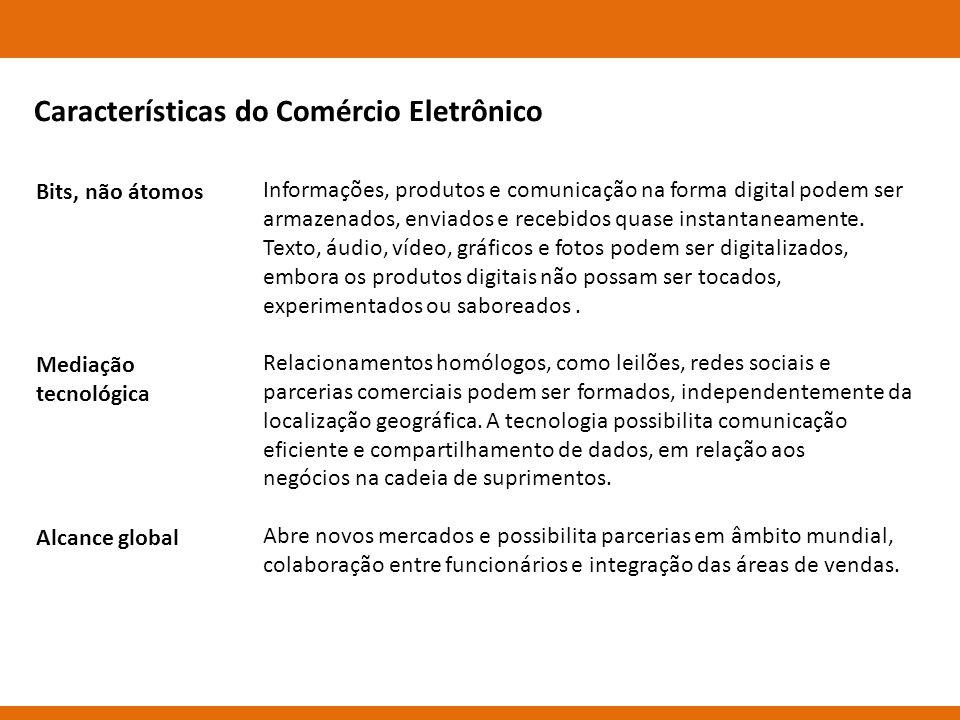 Características do Comércio Eletrônico