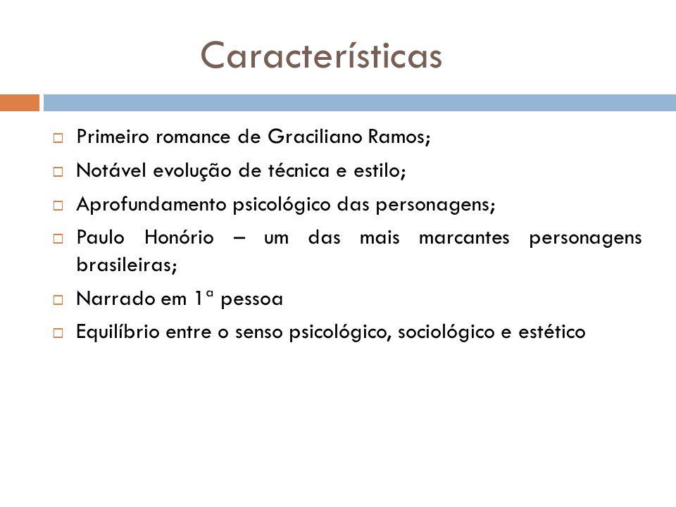 Características Primeiro romance de Graciliano Ramos;