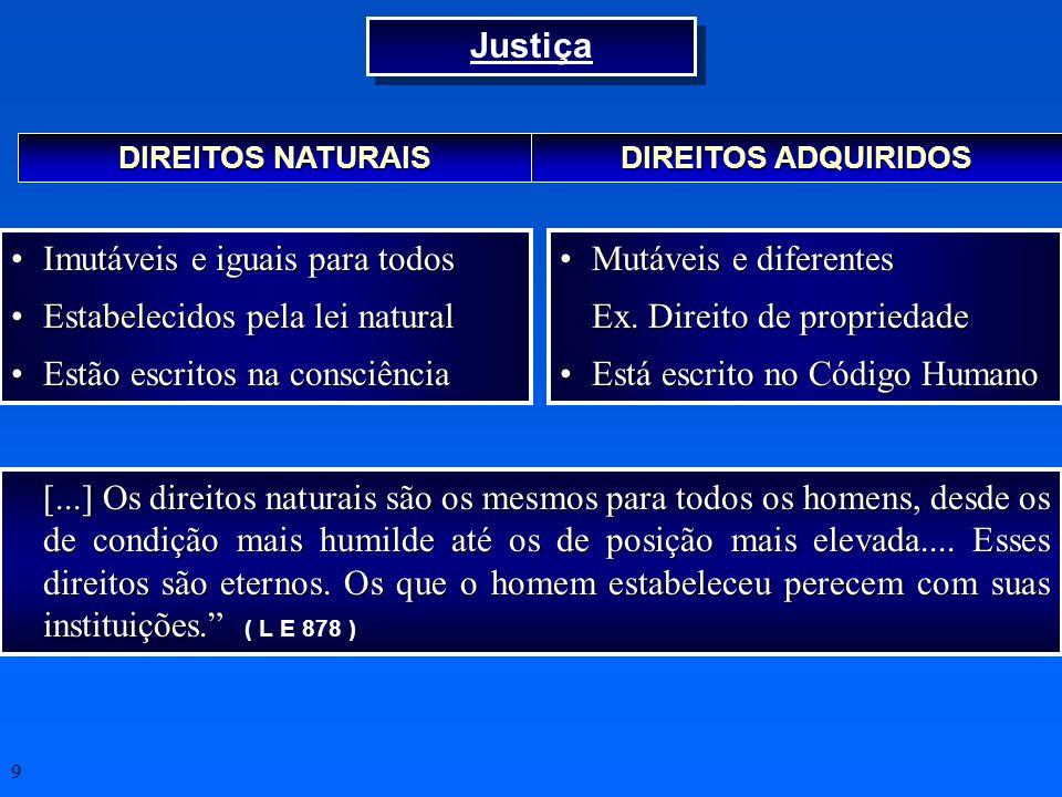 Imutáveis e iguais para todos Estabelecidos pela lei natural