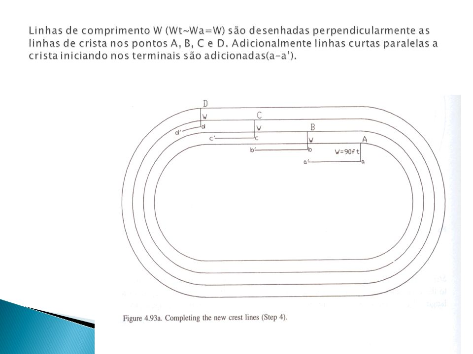 Linhas de comprimento W (Wt~Wa=W) são desenhadas perpendicularmente as linhas de crista nos pontos A, B, C e D.