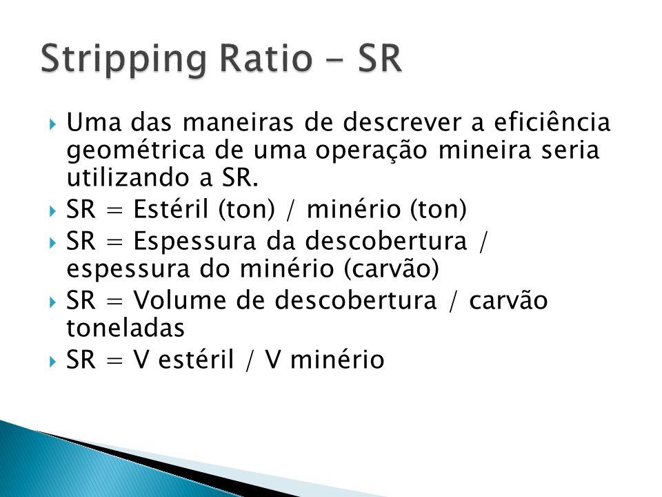Stripping Ratio - SR Uma das maneiras de descrever a eficiência geométrica de uma operação mineira seria utilizando a SR.