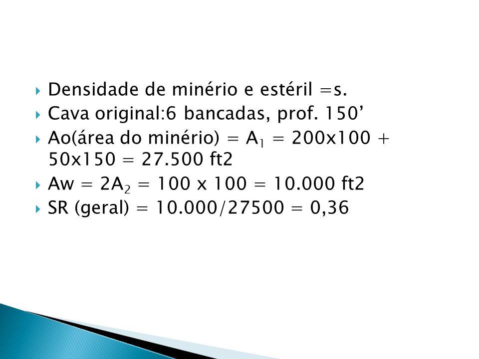 Densidade de minério e estéril =s.