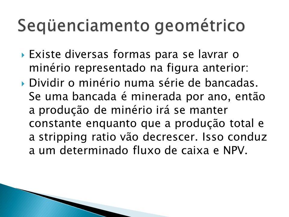 Seqüenciamento geométrico