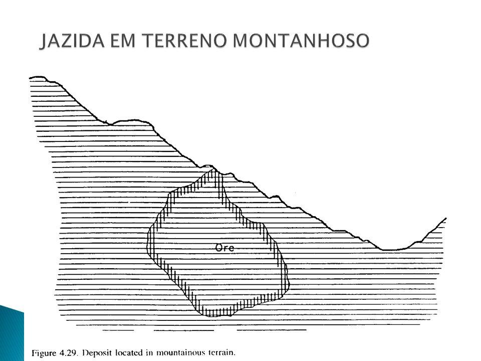 JAZIDA EM TERRENO MONTANHOSO