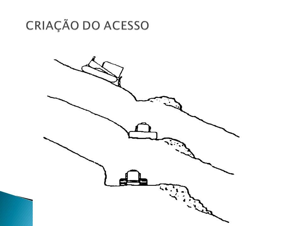 CRIAÇÃO DO ACESSO