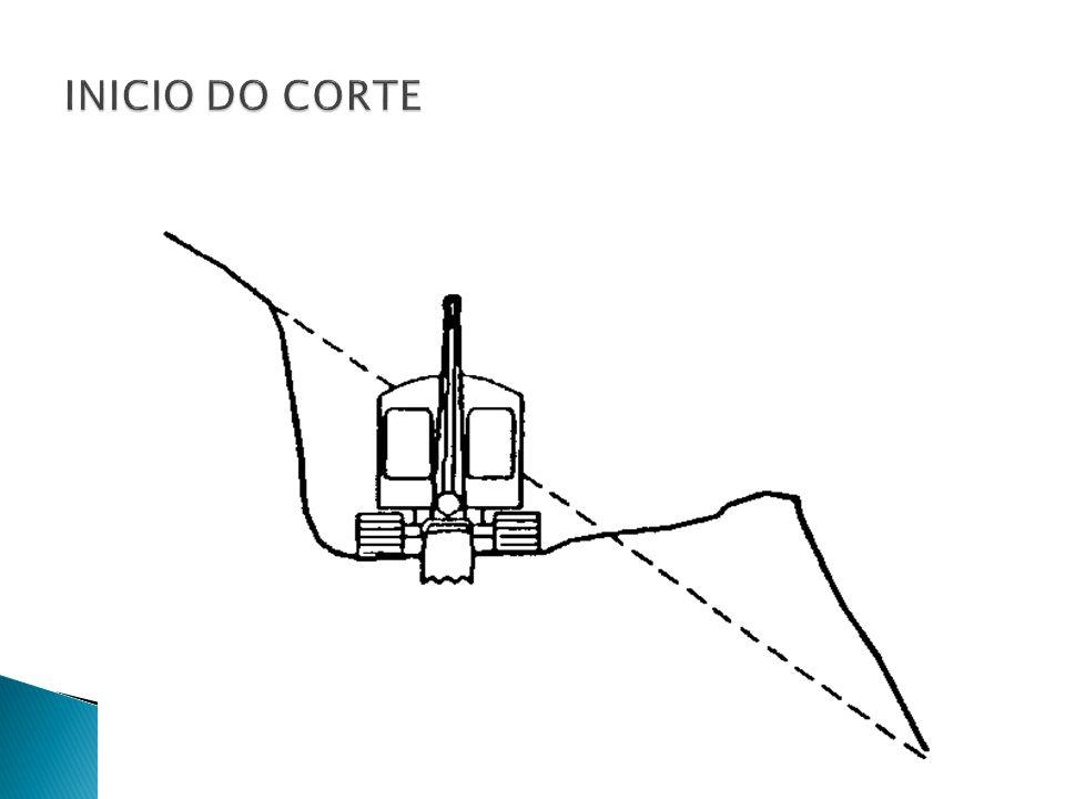 INICIO DO CORTE