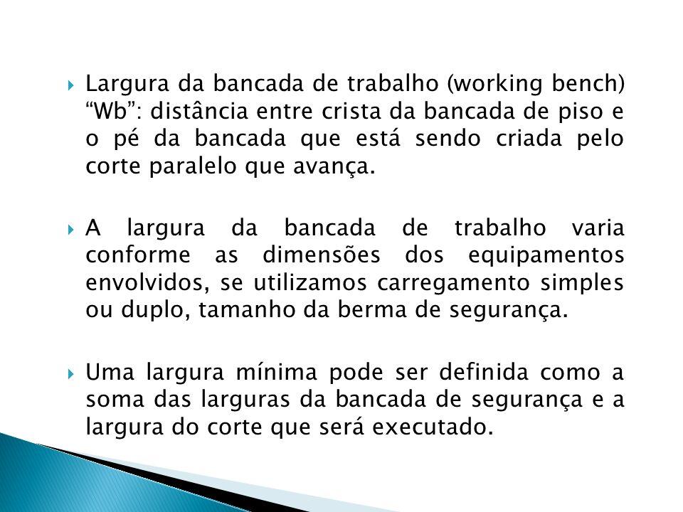Largura da bancada de trabalho (working bench) Wb : distância entre crista da bancada de piso e o pé da bancada que está sendo criada pelo corte paralelo que avança.