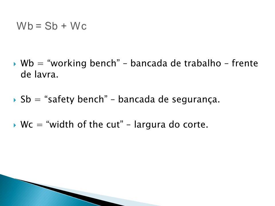 Wb = Sb + Wc Wb = working bench – bancada de trabalho – frente de lavra. Sb = safety bench – bancada de segurança.