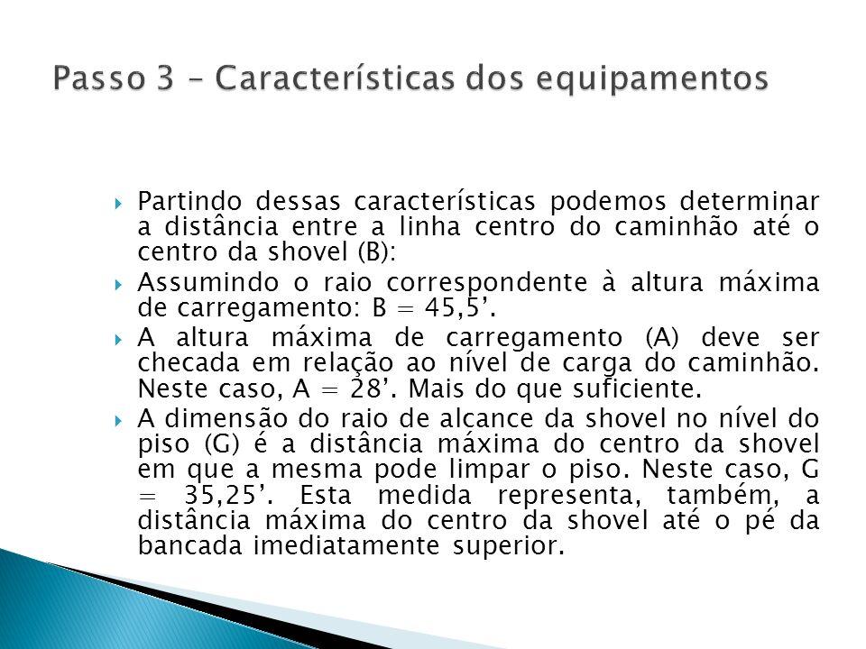 Passo 3 – Características dos equipamentos