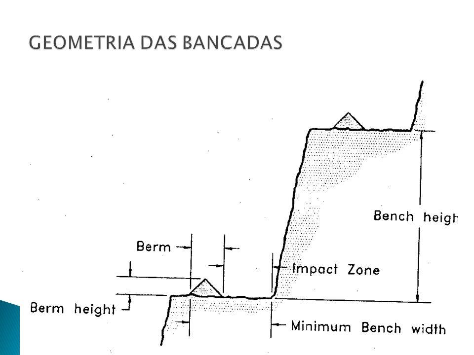 GEOMETRIA DAS BANCADAS