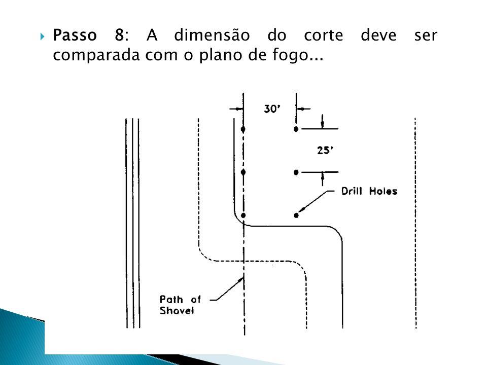 Passo 8: A dimensão do corte deve ser comparada com o plano de fogo...