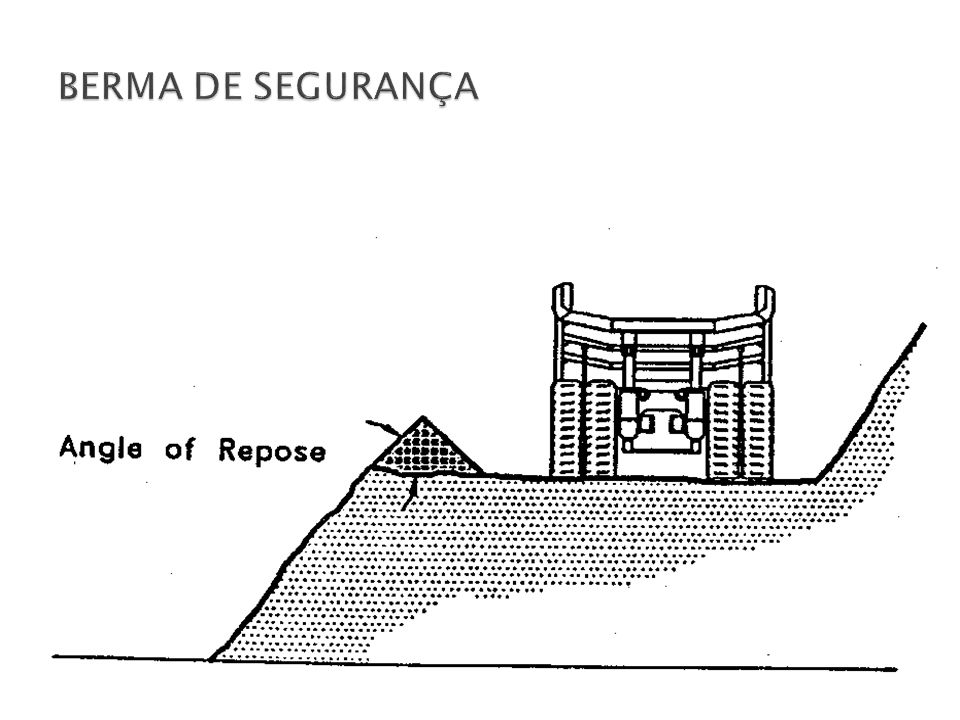 BERMA DE SEGURANÇA