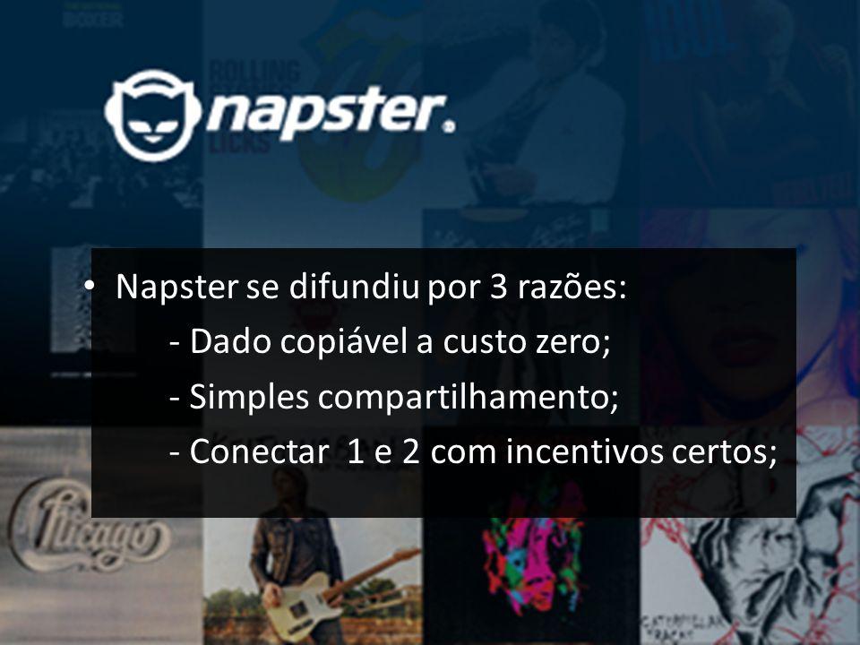 Napster se difundiu por 3 razões: