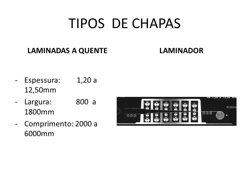 TIPOS DE CHAPAS LAMINADAS A QUENTE LAMINADOR Espessura: 1,20 a 12,50mm