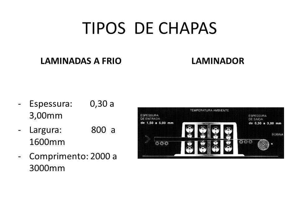 TIPOS DE CHAPAS LAMINADAS A FRIO LAMINADOR Espessura: 0,30 a 3,00mm