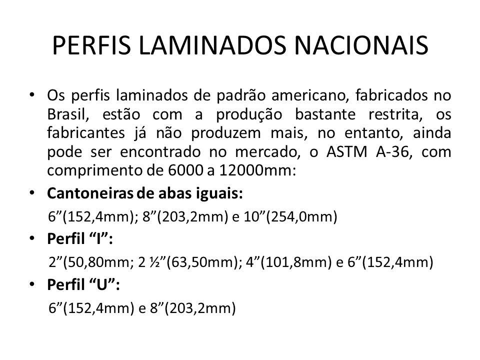 PERFIS LAMINADOS NACIONAIS