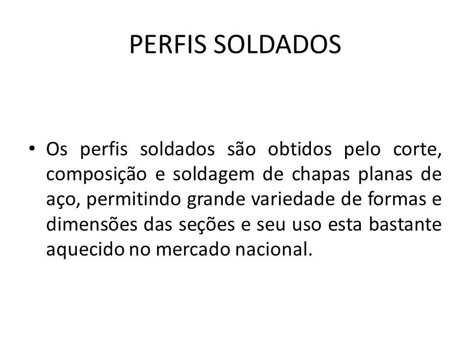 PERFIS SOLDADOS