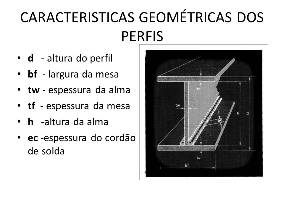 CARACTERISTICAS GEOMÉTRICAS DOS PERFIS