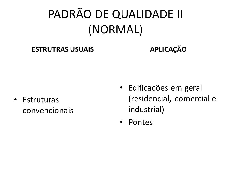 PADRÃO DE QUALIDADE II (NORMAL)