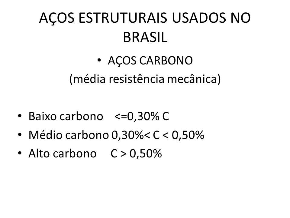 AÇOS ESTRUTURAIS USADOS NO BRASIL