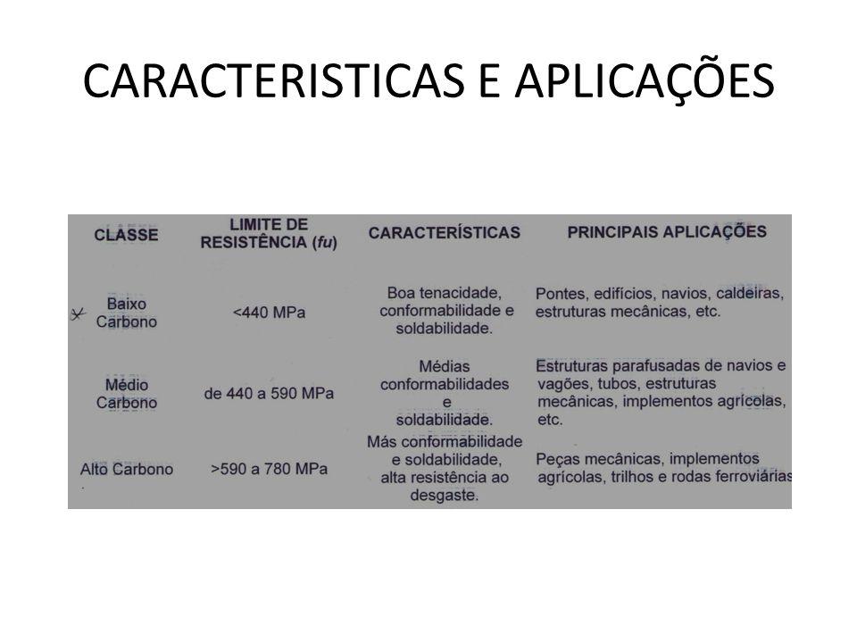 CARACTERISTICAS E APLICAÇÕES
