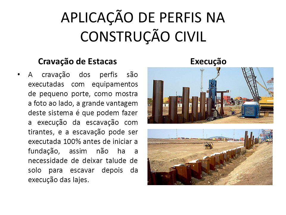 APLICAÇÃO DE PERFIS NA CONSTRUÇÃO CIVIL