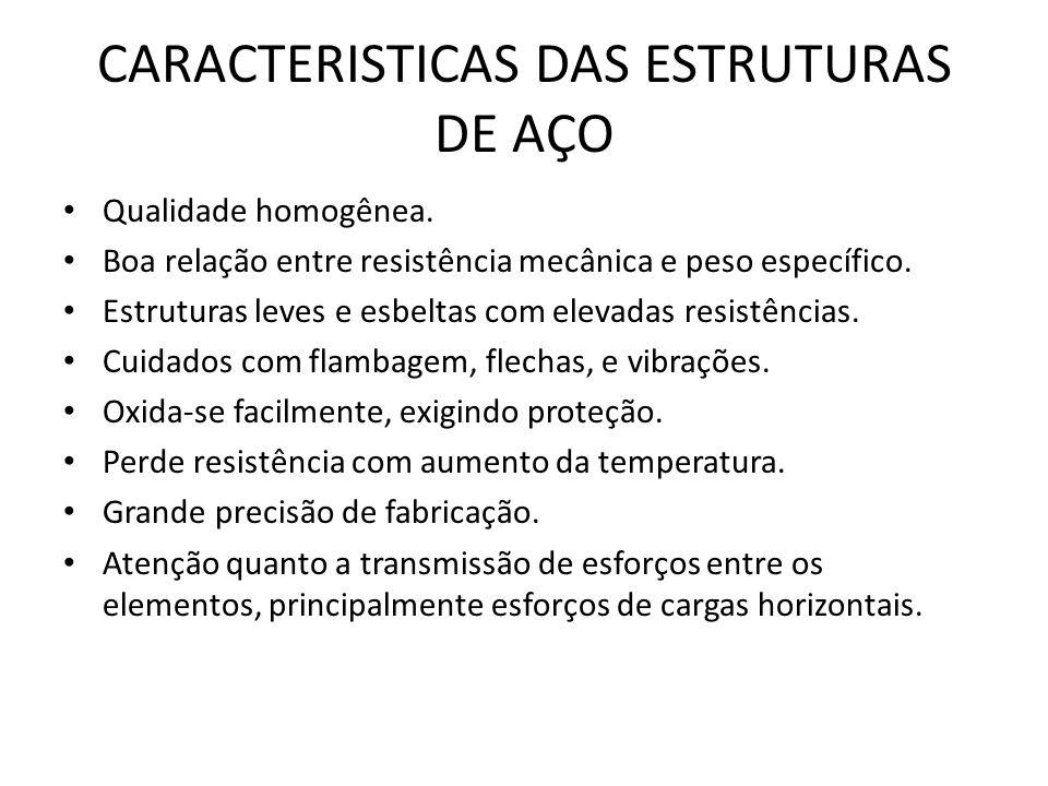 CARACTERISTICAS DAS ESTRUTURAS DE AÇO