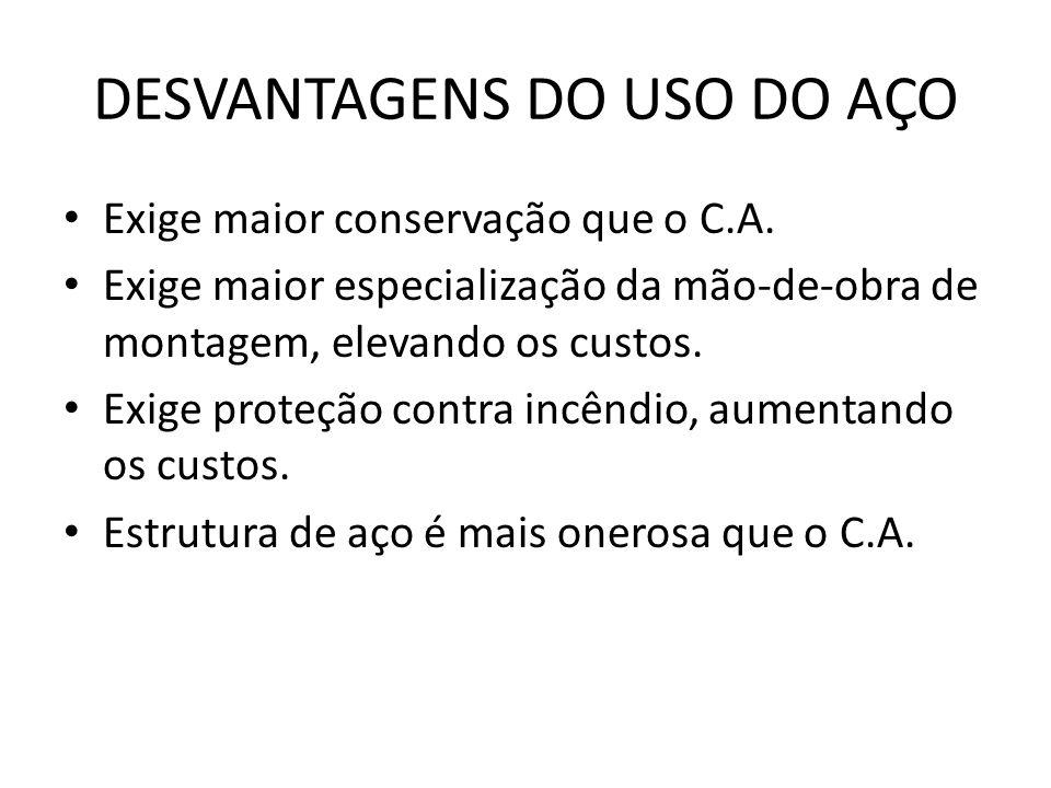 DESVANTAGENS DO USO DO AÇO
