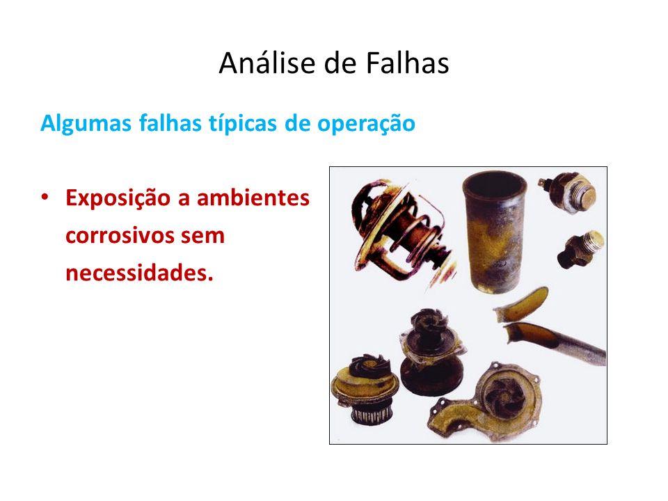 Análise de Falhas Algumas falhas típicas de operação