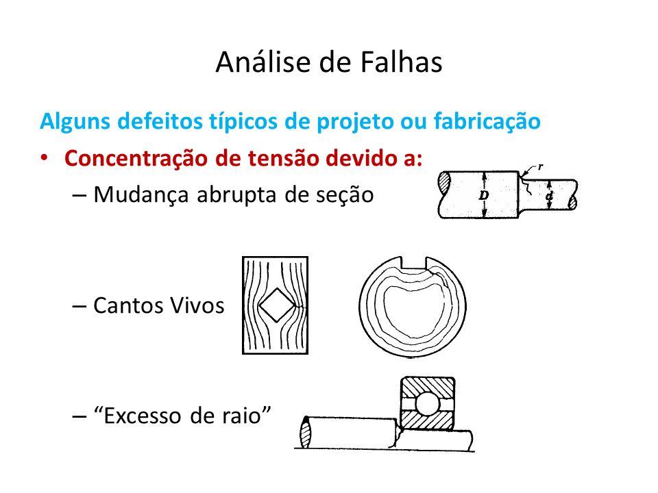 Análise de Falhas Alguns defeitos típicos de projeto ou fabricação